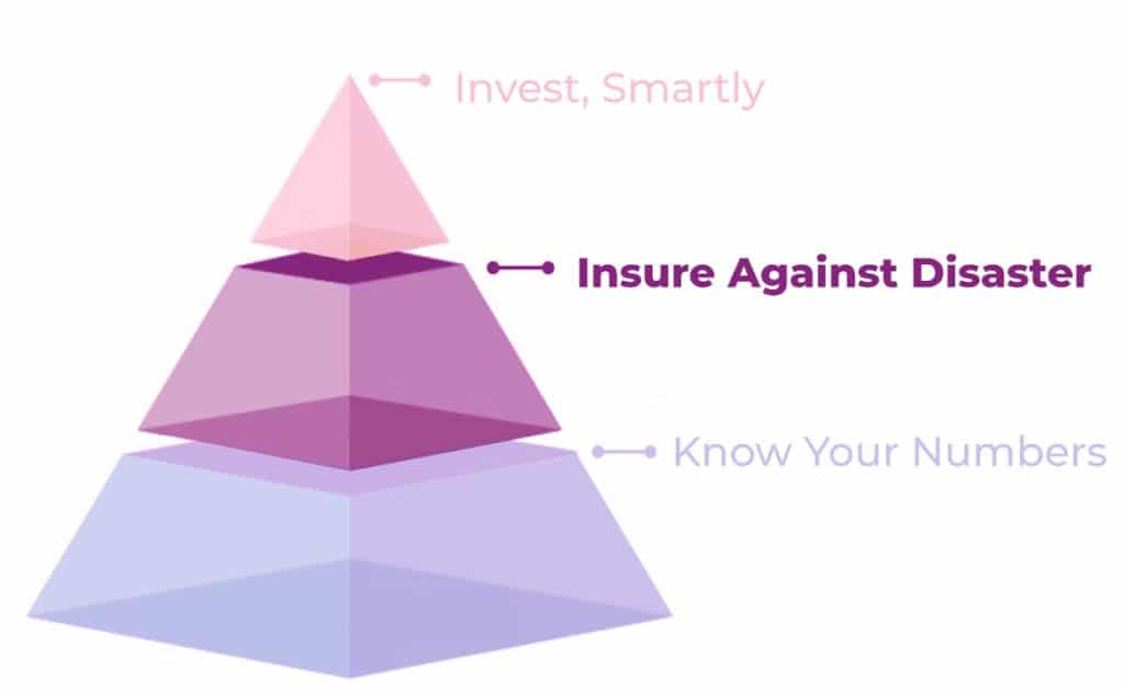 insurance, 3 Steps to Financial Success (Part 2 – Disaster Insurance), Frazer James Financial Advisers