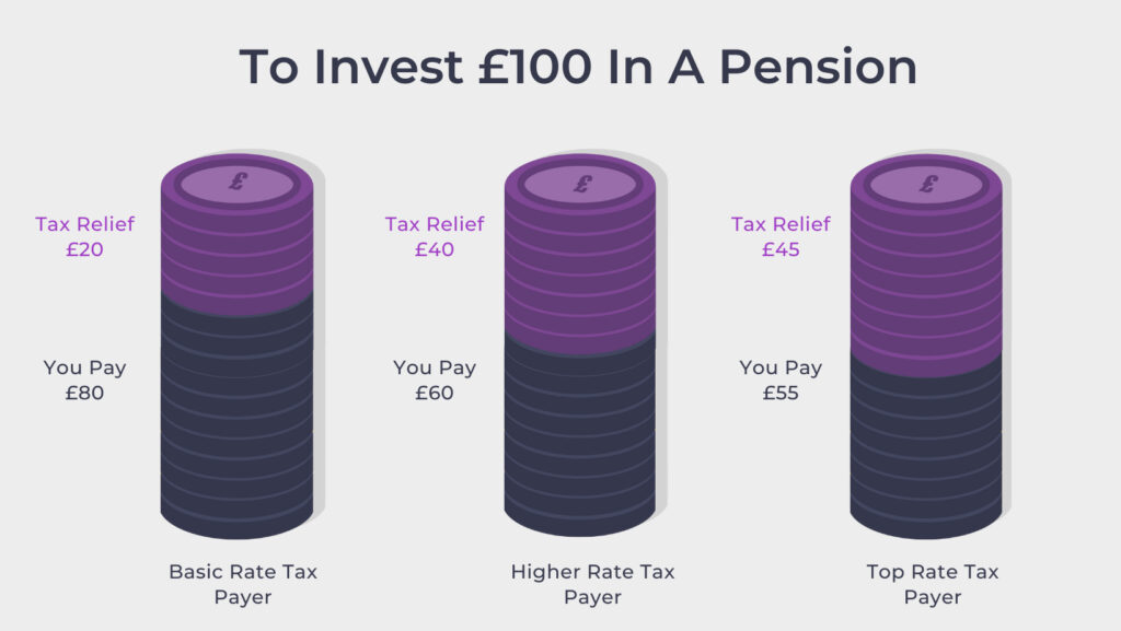 Pay less Tax, 8 top tips to save tax in UK, Frazer James Financial Advisers